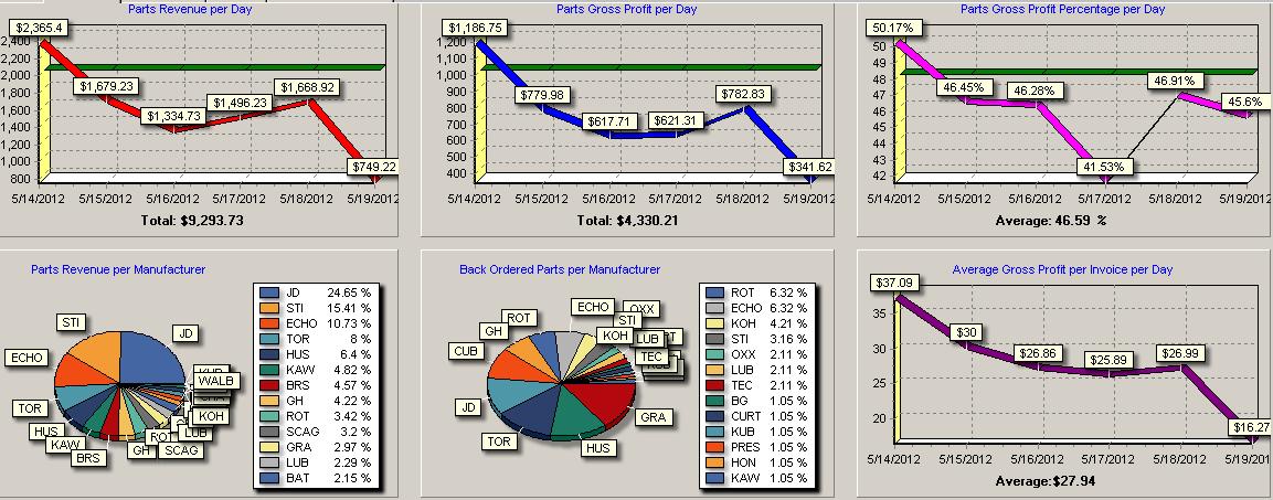 dashboard_graphs